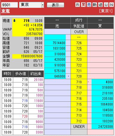 板: 9501 東電5