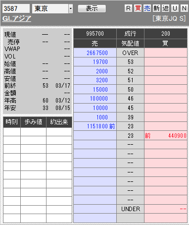 板: 3587 GLアジア1