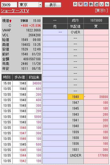 板: 3909 ショーケースTV