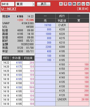 板: 9418 U-NEXT1