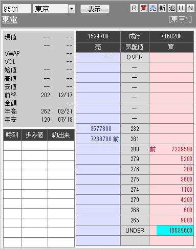 板: 9501 東電気配1