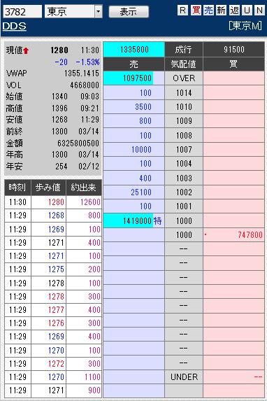 板: 3782 DDS1