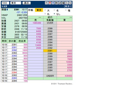 複板: 7203 トヨタ