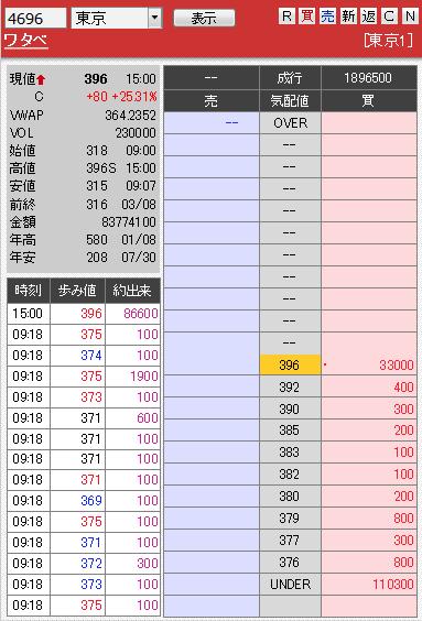 板: 4696 ワタベ