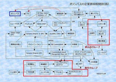 olympus_chart1