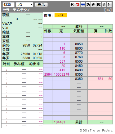 複板: 4330 セラーテムテクノ551