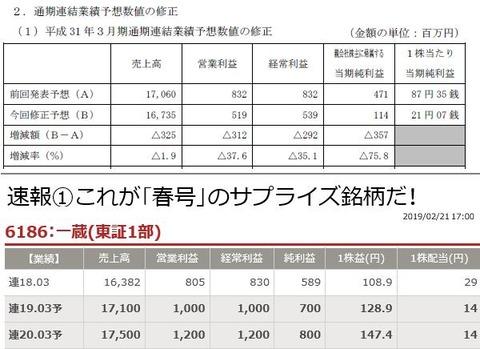東洋経済新報社、一蔵の四季報先取り情報と真逆の結果で市場参加者を嵌め込んでしまうサプライズ