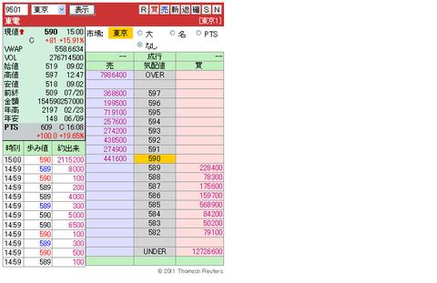 複板: 9501 東電