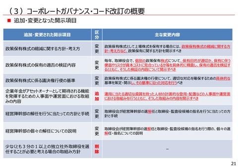study_2018_03