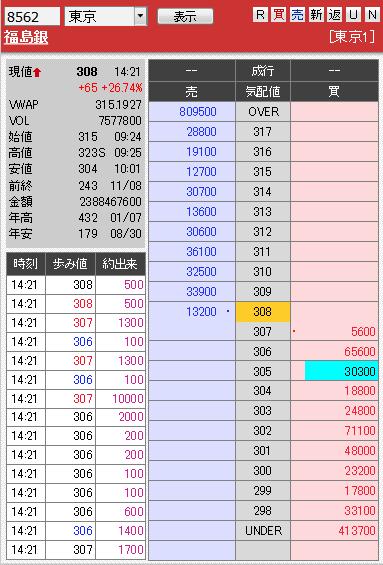 板: 8562 福島銀1
