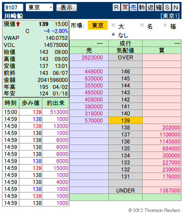 複板: 9107 川崎船