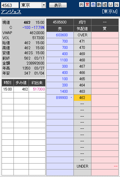 板: 4563 アンジェス2
