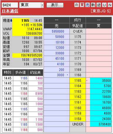 板: 9424 日本通信4