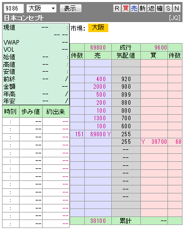 複板: 9386 日本コンセプト