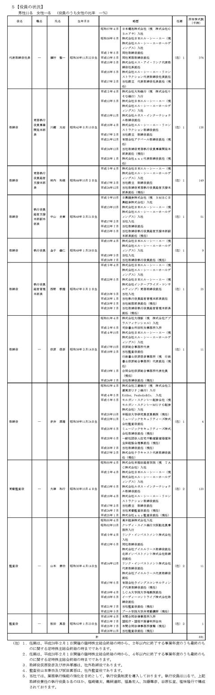 04HyAS-1s-001