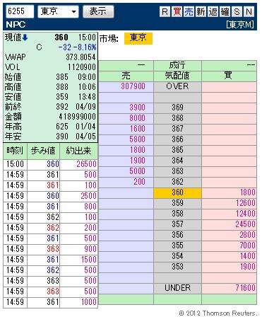 複板: 6255 NPC