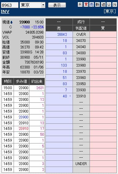 板: 8963 INV