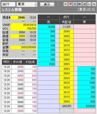 板: 3677 システム情報6