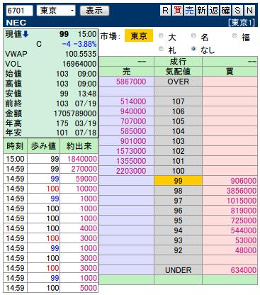 複板: 6701 NEC