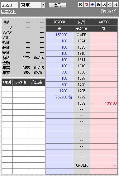 板: 3558 ロコンド3