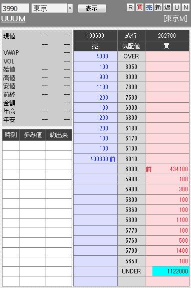 板: 3990 UUUM2
