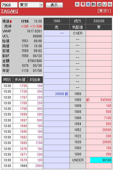 板: 7968 TASAKI1