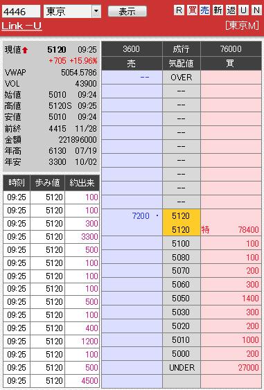 板: 4446 Link-U2