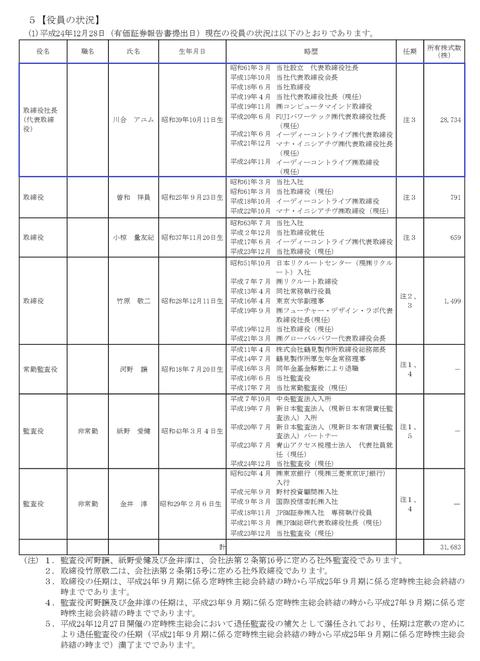 yuka28_121227役員