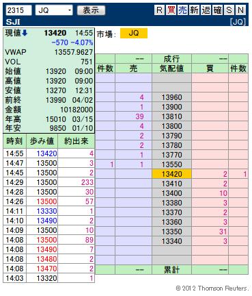 複板: 2315 SJI3