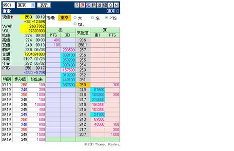 複板: 9501 東電3