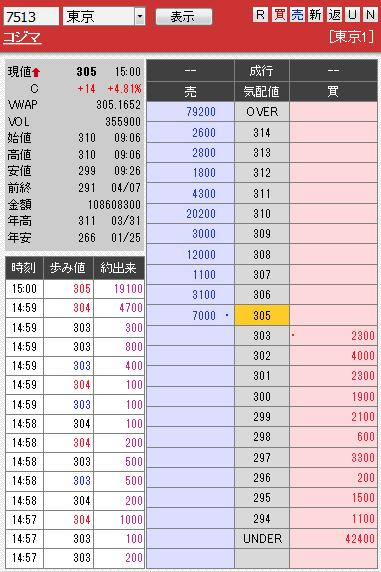板: 7513 コジマ