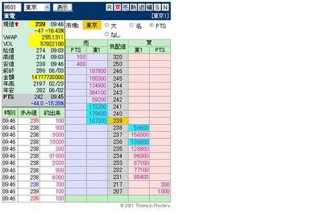 複板: 9501 東電5