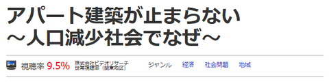 アパート建築が止まらない  - NHK クローズアップ現代