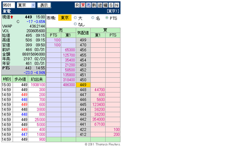 複板: 9501 東電 4