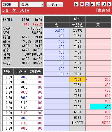 板: 3909 ショーケースTV1
