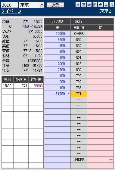 板: 3810 サイバーS
