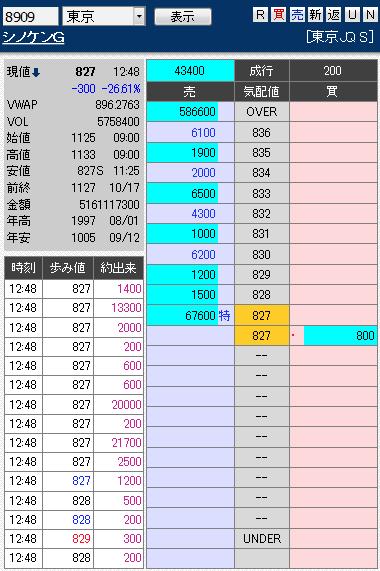 板: 8909 シノケンG2