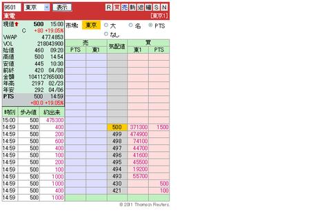 複板: 9501 東電 5