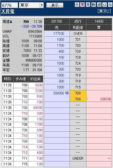 板: 6776 天昇電2