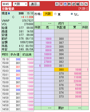 複板: 9045 京阪電鉄引け