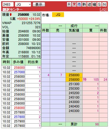 複板: 2483 翻訳センター2