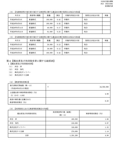 S1002X4C-003