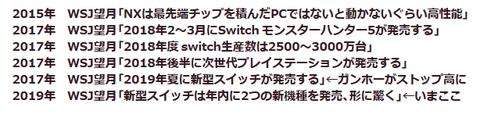任天堂、中国で「Nintendo Switch」発売をネタに大人のおもちゃに