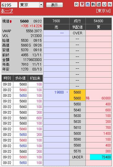 板: 6195 ホープ1