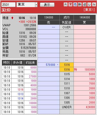 板: 2531 宝HD1