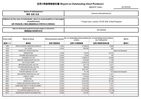 20120628_Nomura International plc-1