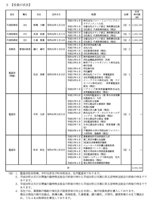 12KAYAC-1s