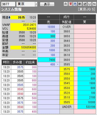 板: 3677 システム情報4