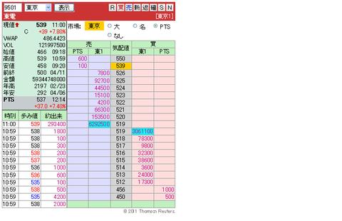 複板: 9501 東電 1238