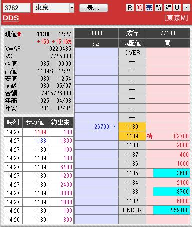 板: 3782 DDS4